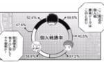 【ワールドトリガー】ユーマ、カゲ、鋼の勝率データのところ好き